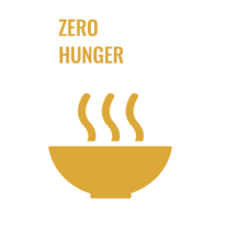 Zero Hunger By Design