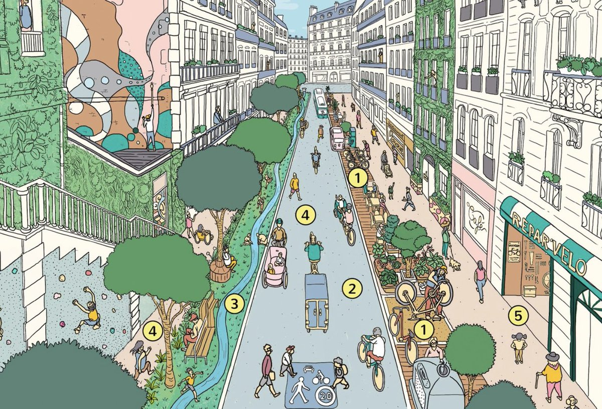 15-minute city Paris Illustration